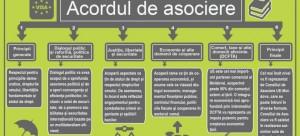 acordul_de_asociere-704x318