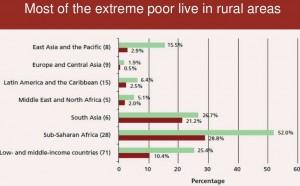 Extreme_poverty_1