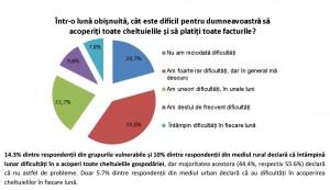 Romania studiu IES1