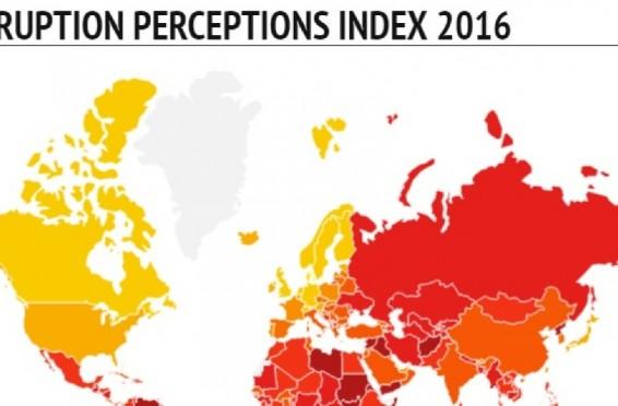 Perceptie coruptie 2016