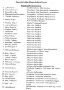Lista rusilor Rusia SUA